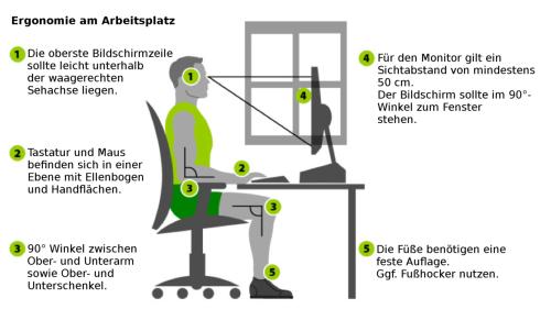 1280px-ergonomie_bildschirm